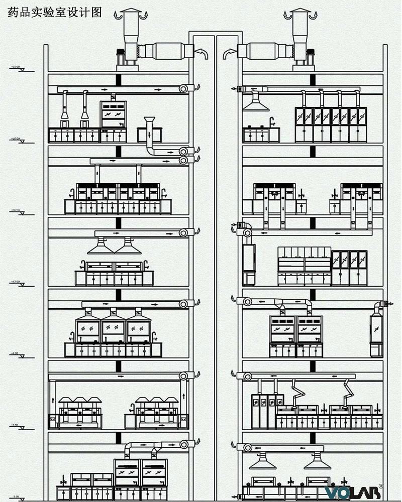 药品检验实验室设计方案