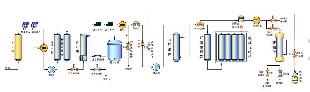 实验高温电路图